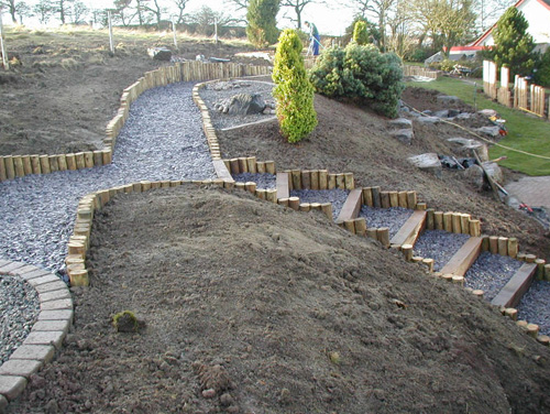 Falkirk imported fresh top soil, create path at top of area using log poles driven into ground.
